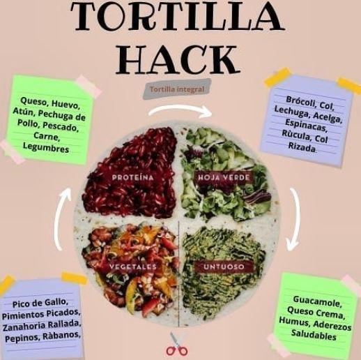 Ingredientes sanos para Tortilla Hack Tik Tok