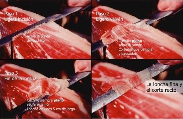 cortar-jamon-serrano