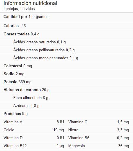 lentejas-calorias