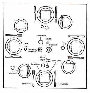 Como poner los cubiertos en la mesa